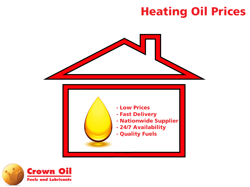 Heating-Oil-Prices-1024x768.png